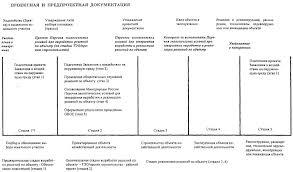Воздействие На Атмосферу Реферат Скачать Антропогенное Воздействие На Атмосферу Реферат Скачать