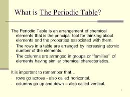 Chemical Elements and The Periodic Table - ppt video online download
