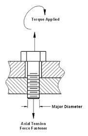 Thread Pull Out Chart Bolt Torque Axial Clamp Force Bolt Diameter Calculator