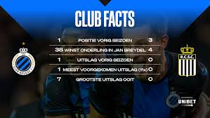 Club - Charleroi: de Club Facts!