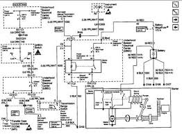2001 gmc jimmy wiring diagram 1milioncars 2001 buick lesabre starter wiring diagram for a