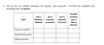 Sun Up Sun Down Chart Solved 1 Set Up The Sun Motion Simulator For Dayton Ohi