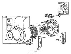 toro professional hp edger sn  engine briggs amp stratton model no 80332 type no