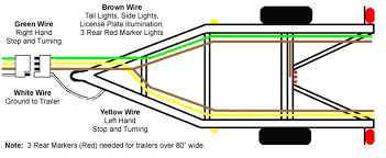4 wire trailer wiring diagram troubleshooting 4 pin trailer wiring diagram at Trailer Diagram Wiring