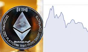 Ethereum Price Bloodbath Shocking Coinbase Chart Shows