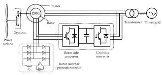 a typical crowbar circuit diagram wiring diagrams a typical dfig a rotor crowbar protection circuit a typical crowbar circuit diagram