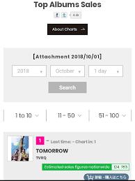 Billboard Japan Album Chart Tvxq Charts