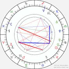 Rodrigo Santoro Birth Chart Horoscope Date Of Birth Astro