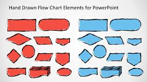 Hand Drawn Flow Chart Template For Powerpoint - Slidemodel