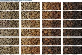If you like a little less than dark decaf.this kirkland decaf might just be the one you'll like. Optimizing The Roast Of Decaffeinated Coffee Specialty Coffee Association News
