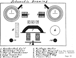 hendershot device layout diagram