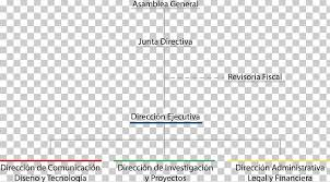 Interior Design Organizational Chart Ministry Of Interior University Of Magallanes Organizational