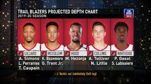 Okc Depth Chart Trail Blazers Projected Depth Chart Nba Com