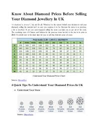 Diamond Prices Before Selling Your Diamond Jewellery In Uk