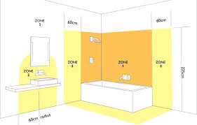 aboutelectricity co uk wiring diagrams electrical photos movies bathroom zones