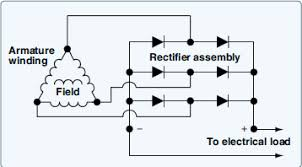 aircraft systems dc alternators and controls aircraft alternator wiring diagram at Aircraft Alternator Diagram