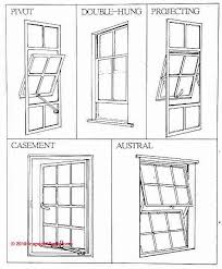 Dictionary of Window Types & Architectures