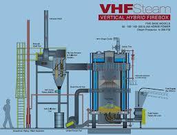 hurst boiler related keywords suggestions hurst boiler long hurst boiler wiring diagram commercial