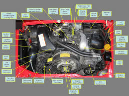 labeled car engine diagram labeled wiring diagrams cars car engine parts diagram car wiring diagrams cars