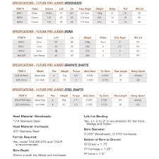 Ladies Golf Club Size Chart Golf Club Size Chart For Ladies Buurtsite Net