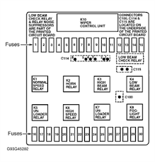 2005 bmw 525i fuse box diagram fuse panel diagram e87 2005 fixya number1 and number 2 7 5 amp fuses