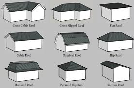 A Dutch gable is a cross between a hipped and a gabled roof and has a gabled  overhang on a structure protruding from a basic hipped roof.