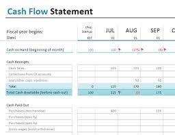Microsoft Cash Flow Microsoft Excel Cash Flow Statement Template Mythologen Info
