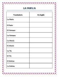 1945 best Pa' la clase images on Pinterest   Spanish classroom further Back to School Spanish Activities Roll and Write   Spanish in addition Best 25  Spanish projects ideas on Pinterest   Spanish interactive besides Spanish Date Writing Worksheet   worksheets  dates  Spain  write further Spanish 1 Week 2 15 16   Lessons   Tes Teach further 8 best Spanish Idioms images on Pinterest   Spanish idioms moreover  besides Download Spanish Orthography  2 1    Free furthermore 5 Ways to Write the Date in Spanish   wikiHow furthermore Spanish II Project assignment  Write a legend   TpT furthermore How to Write I Love You in Spanish  8 Steps  with Pictures. on latest write in spanish 2