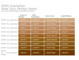 Iman Makeup Color Chart Iman Cosmetics Meet Your Perfect Match The Style And