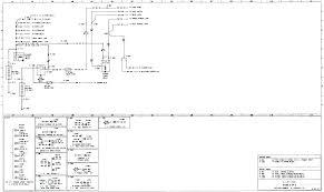 jeep steering column wiring diagram club cj5 cj oasissolutions co jeep steering column wiring diagram club cj5 cj
