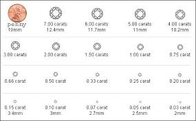 Diamond Size Chart Actual Size Buurtsite Net