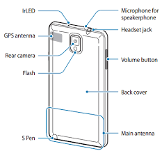 know the layout and parts of samsung galaxy note 3 visihow bfinal pic 2 how to know the layout and parts of samsung galaxy note 3
