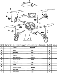 syma quadcopter wiring diagram manual syma automotive wiring description partlist syma quadcopter wiring diagram manual