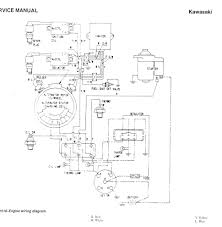 Diagram john deere gator wiring alternator within hpx