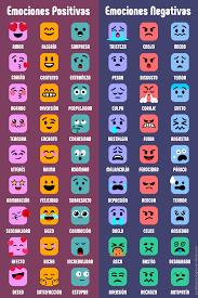 La Lista De Las Emociones 450 Sentimientos Humanos