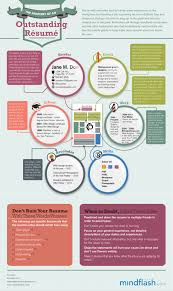 The Anatomy Of An Outstanding Resume Infographic Daily