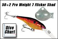Off Shore Tackle Official Web Site Or3