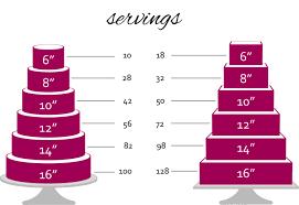 Wedding Cake Tier Size Chart Popular Wedding Cake Serving Chart Calculator Per Tier Layer