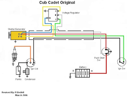cub cadet 108 wiring diagram throughout ih cub cadet wiring diagram Diesel Tractor Wiring Diagram at Ih Wiring Diagrams
