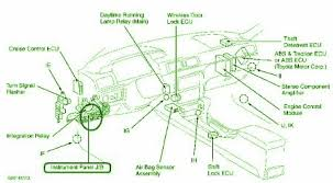 daytime running lightcar wiring diagram page 2 1998 toyota camry 4 cyl under dash fuse box diagram