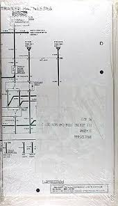 grand wagoneer wiring diagram schematics and wiring diagrams 1985 jeep wagoneer wiring diagram cooling fan 1984 1991 jeep cherokee xj