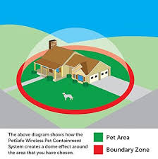 best wireless dog fence systems for pet life today petsafe offers a super simple approach to the wireless invisible dog fence systems instead of buried wires or transmitters you simply plug in the