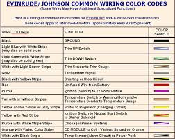 complex wire diagram color code electrical wiring john deere radio wire color diagram for 1984 ford f150 complex wire diagram color code electrical wiring john deere radio wiring color diagram color