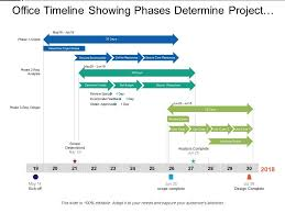 Powerpoint Office Timeline Office Timeline Showing Phases Determine Project Scope Set