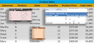 What Is Pivot Table How To Use A Pivot Table In Excel