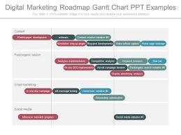 Digital Marketing Roadmap Gantt Chart Ppt Examples