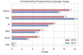 Python Horizontal Bar Chart Py Horizontal Bar Chart Predictive Modeler