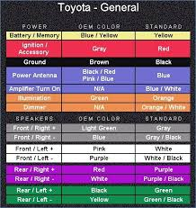 toyota radio wiring color code wiring diagram long 99 toyota camry stereo wiring color wiring diagram fascinating toyota radio wiring color code
