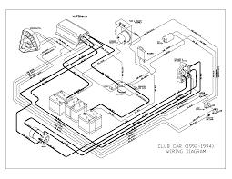 1995 club car wiring diagram club car 1992 1994 wiring diagram at of a