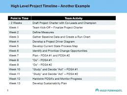 high level project schedule more project timeline templates high level template lccorp co